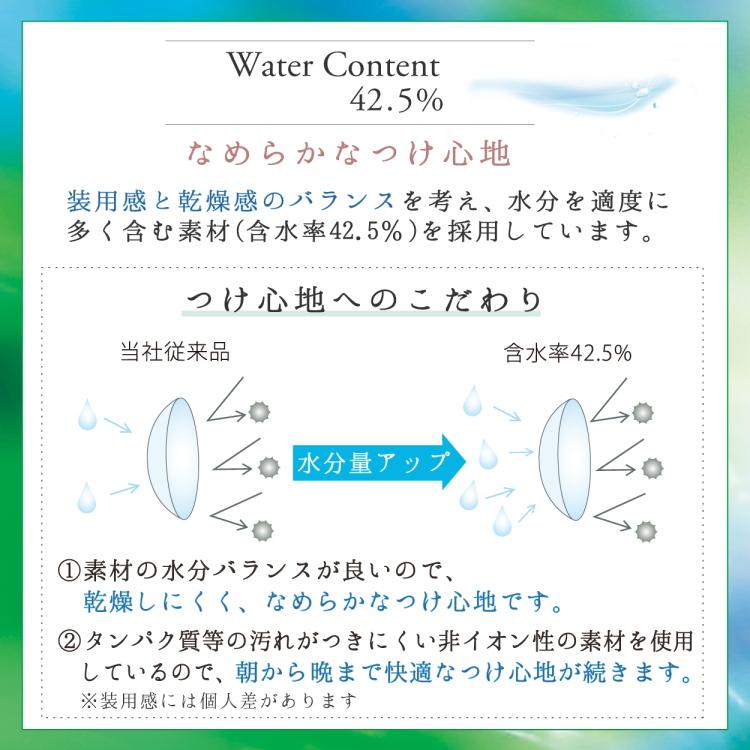 ネオサイト14UV含水率42.5%