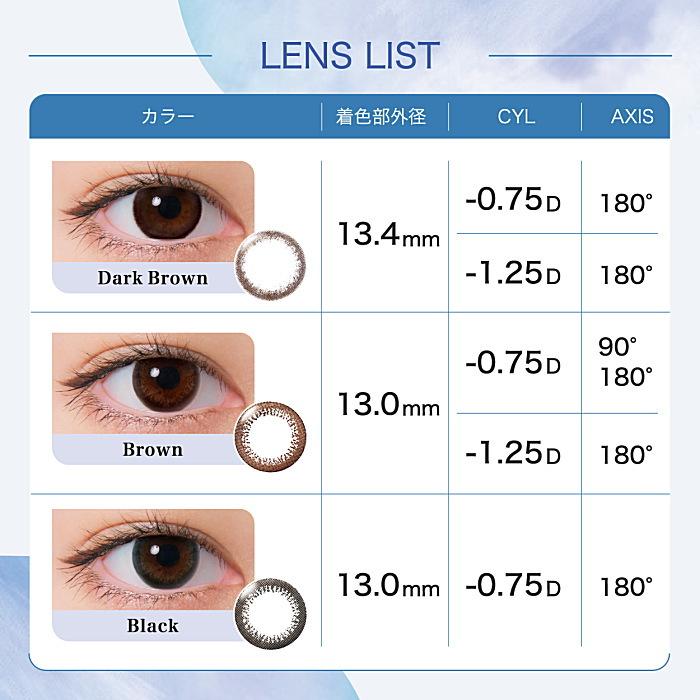 ワンデーアイレリアルUVトーリック2色ブラウンとブラック
