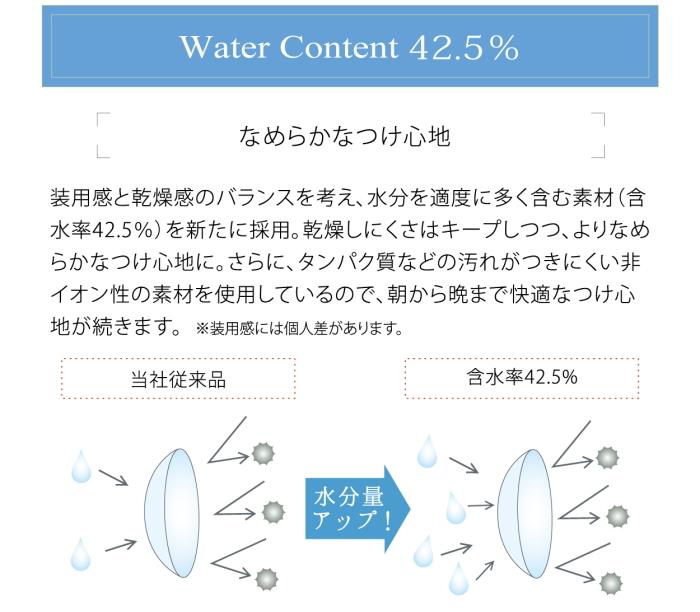ワンデーアイレリアルUVトーリック含水率42.5%
