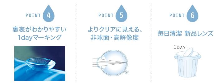 プライムワンデーの裏表・非球面・毎日新レンズで清潔