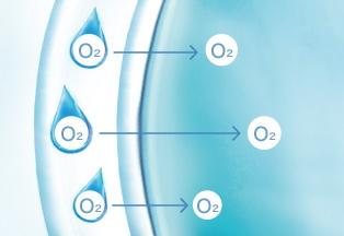 プライムワンデー酸素透過性
