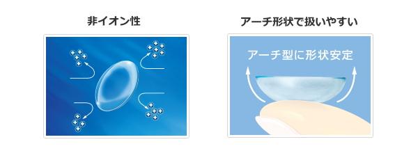 非イオン性でアーチ形状で扱いやすい