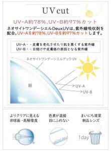 ネオサイトワンデーシエルDeuxUV紫外線カット