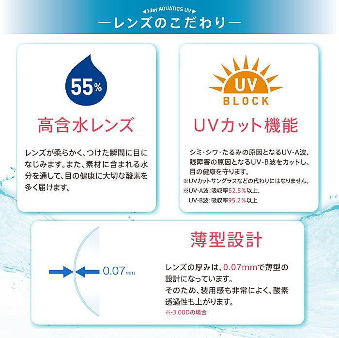 高含水率55%、UVカット、薄型0.07mm