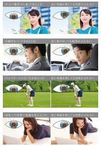 運転で後ろを振り返ったり、寝そべって首を回しても目の動きに追随したレンズの動き